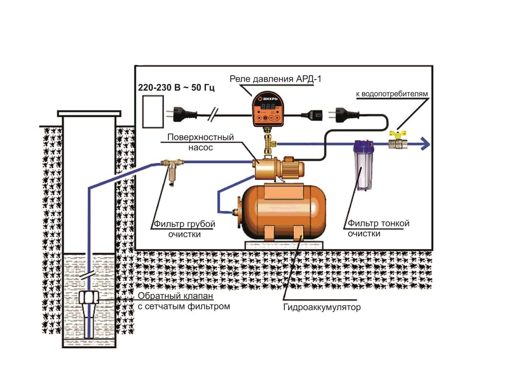 Перед началом монтажа датчика стоит изучить инструкции производителя относительно условий эксплуатации.